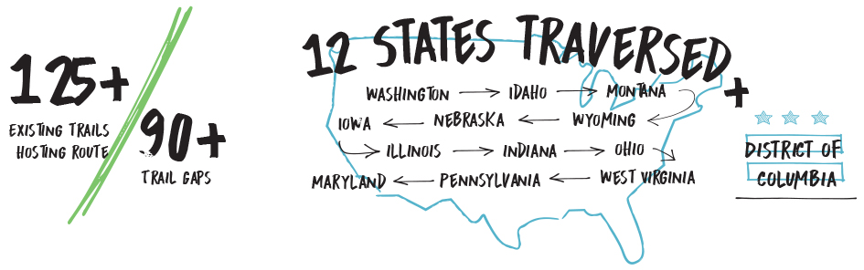 Great American Rail-Trail Route Infographic