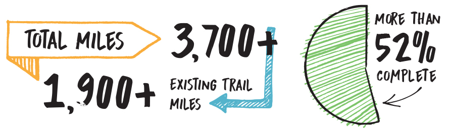 Great American Rail-Trail progress infographic