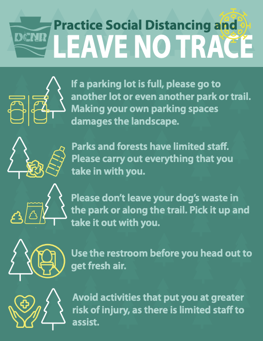 Leave No Trace graphic by PA Dept. of Conservation and Natural Resources