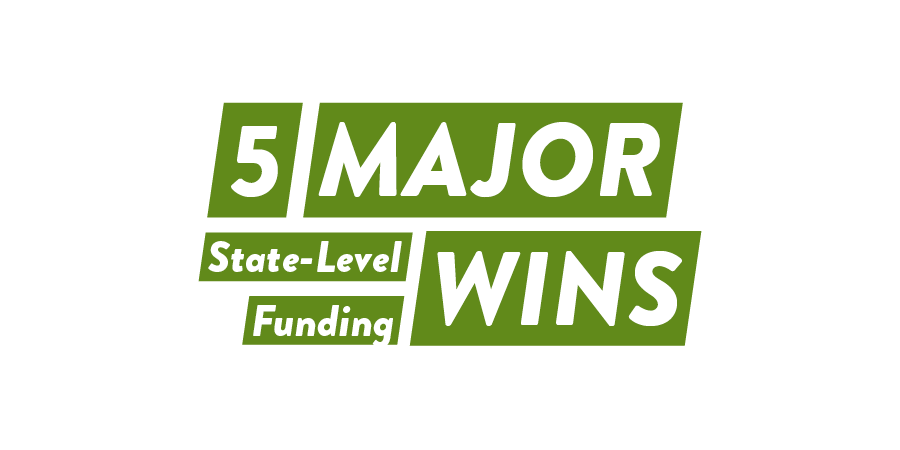 5 Major State-Level Funding Wins in FY 2019