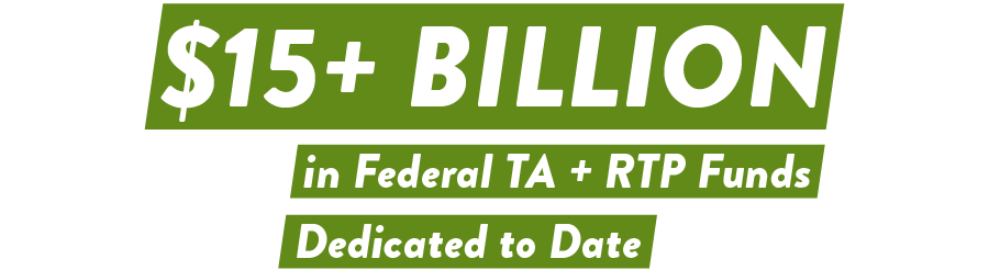 $15+ billion in Federal TA + RTP funds dedicated to date