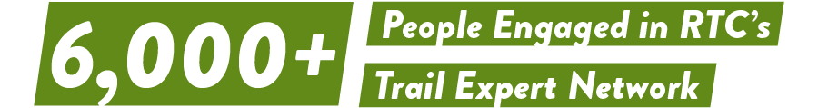 6,000+ people engaged in RTC's Trail Expert Network