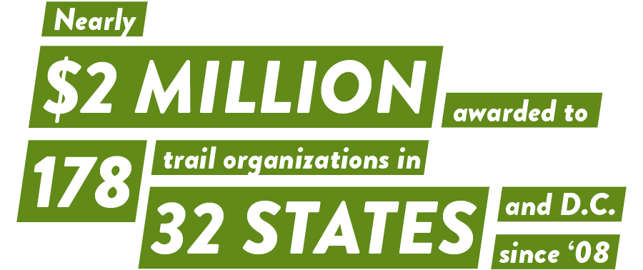 Nearly $2 million awards to 178 trail orgs in 32 States and DC since 2008
